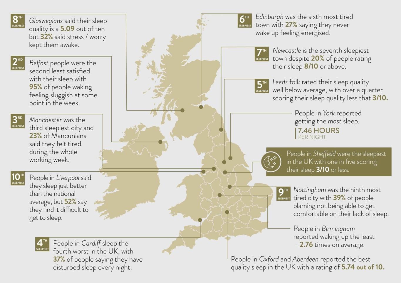 the UK map of restless sleep patterns