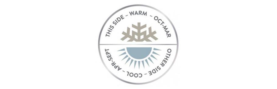 Warm Side Cool Side